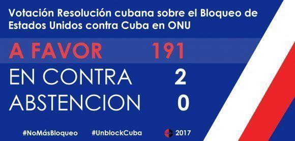 Imagen: Cubadebate.