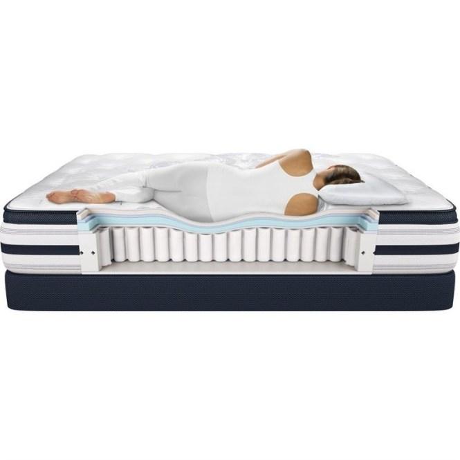Beautyrest Recharge Battle Creek Luxury Firm Pillow Top Mattress