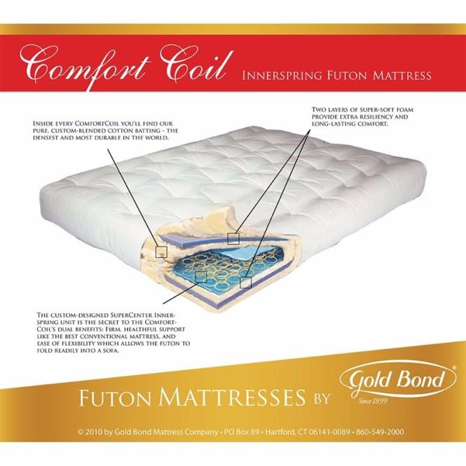 American Mattress Gold Bond Comfort Coil Futon