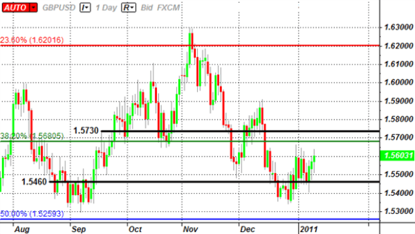 GBP/USD: Trading the Bank of England Interest Rate Decision