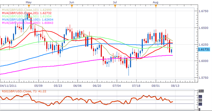 Opening_Comment_body_gbp.png, More of the Same Panic and Fear; Gold Rallies to Yet Another Record High