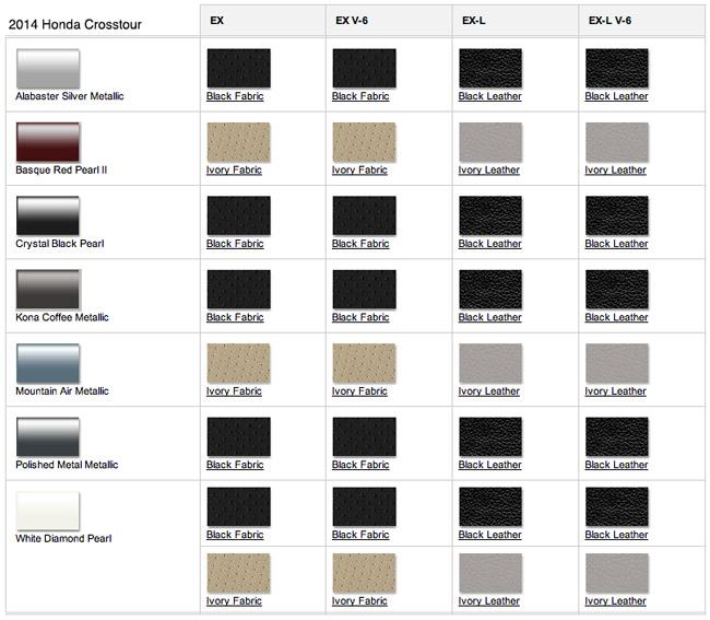 color for the honda crv autos weblog. Black Bedroom Furniture Sets. Home Design Ideas