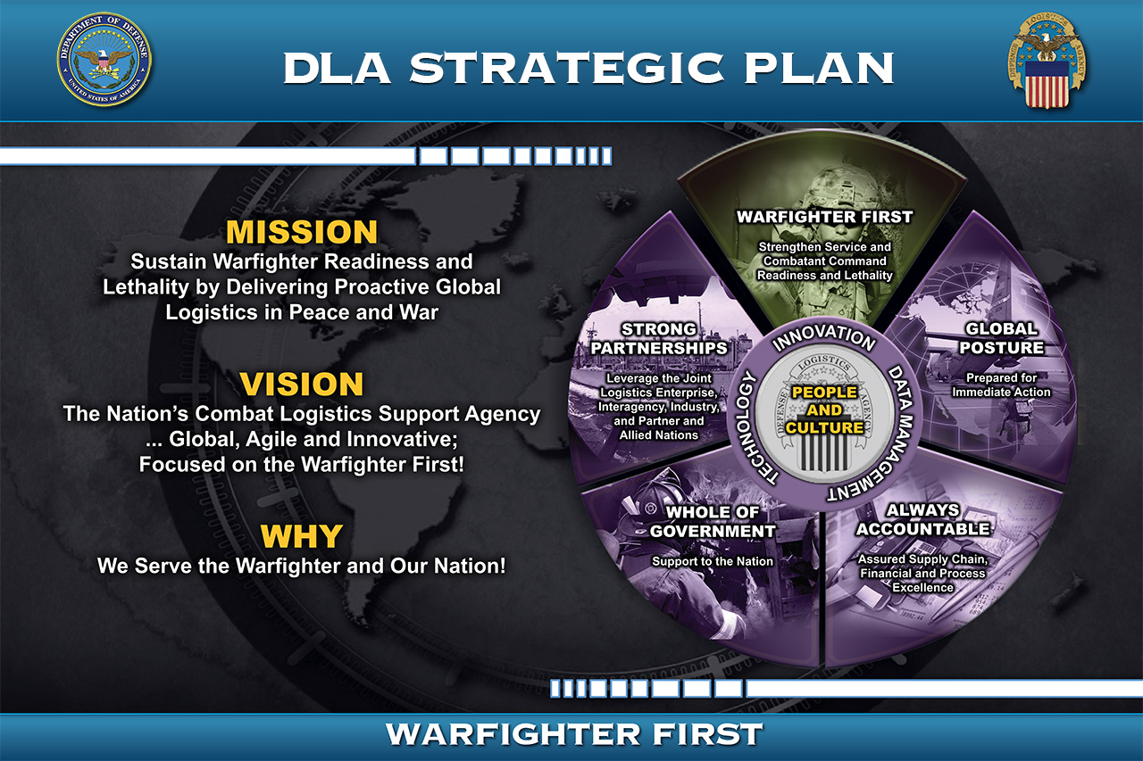 New Dla Strategic Plan Lays Out Goals For