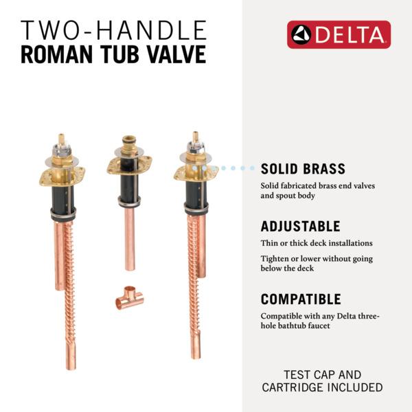 Two Handle Flexible Mount R2707 Delta Faucet