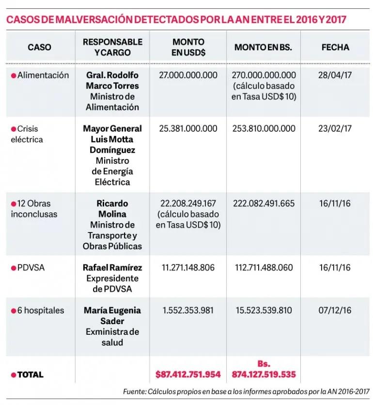VueltaALaPatria - Noticias y  Generalidades - Página 9 0001046128