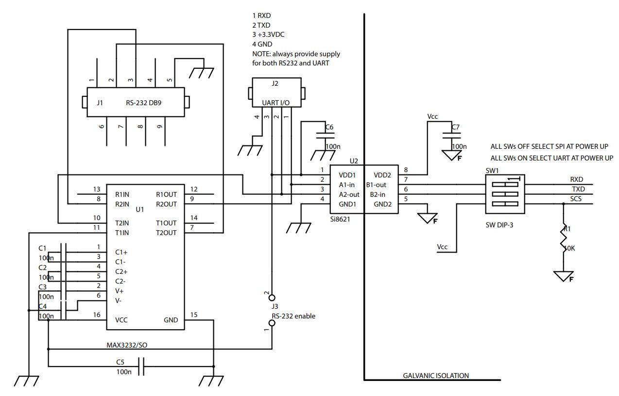 Evalstpm33 Class 0 2 Single Phase Power Meter With