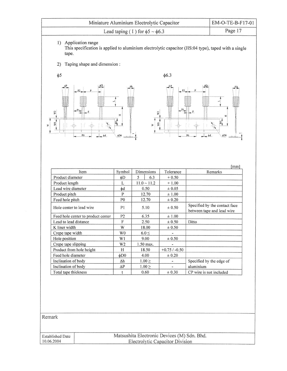 Eca Xxm Series Datasheet