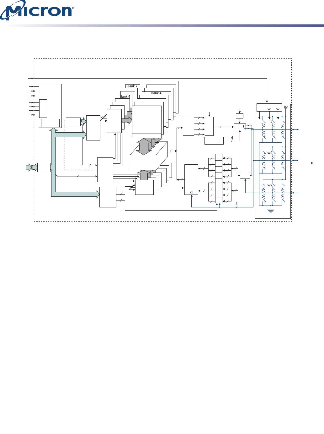 Mt47h256m8 128m16 512m4 Datasheet