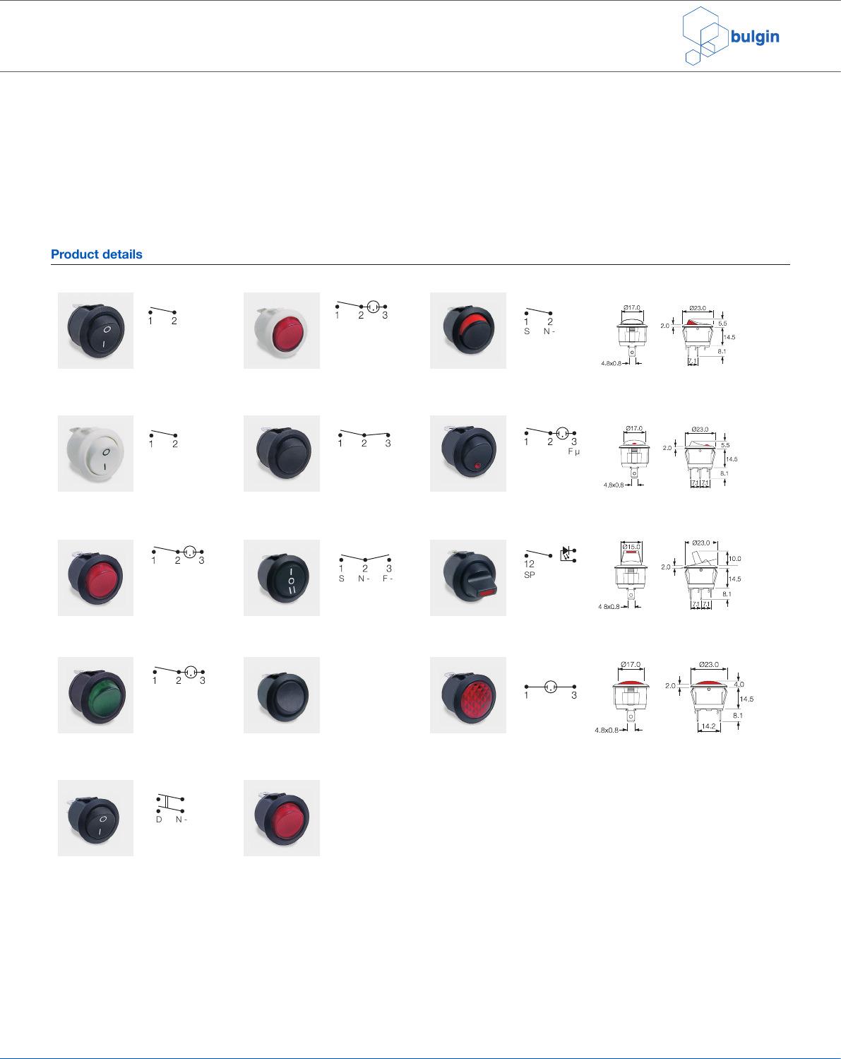 Series Datasheet