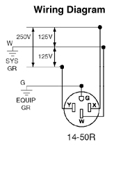 l6 30r receptacle wiring diagram l6 image wiring l14 30 plug wiring diagram wiring diagram on l6 30r receptacle wiring diagram