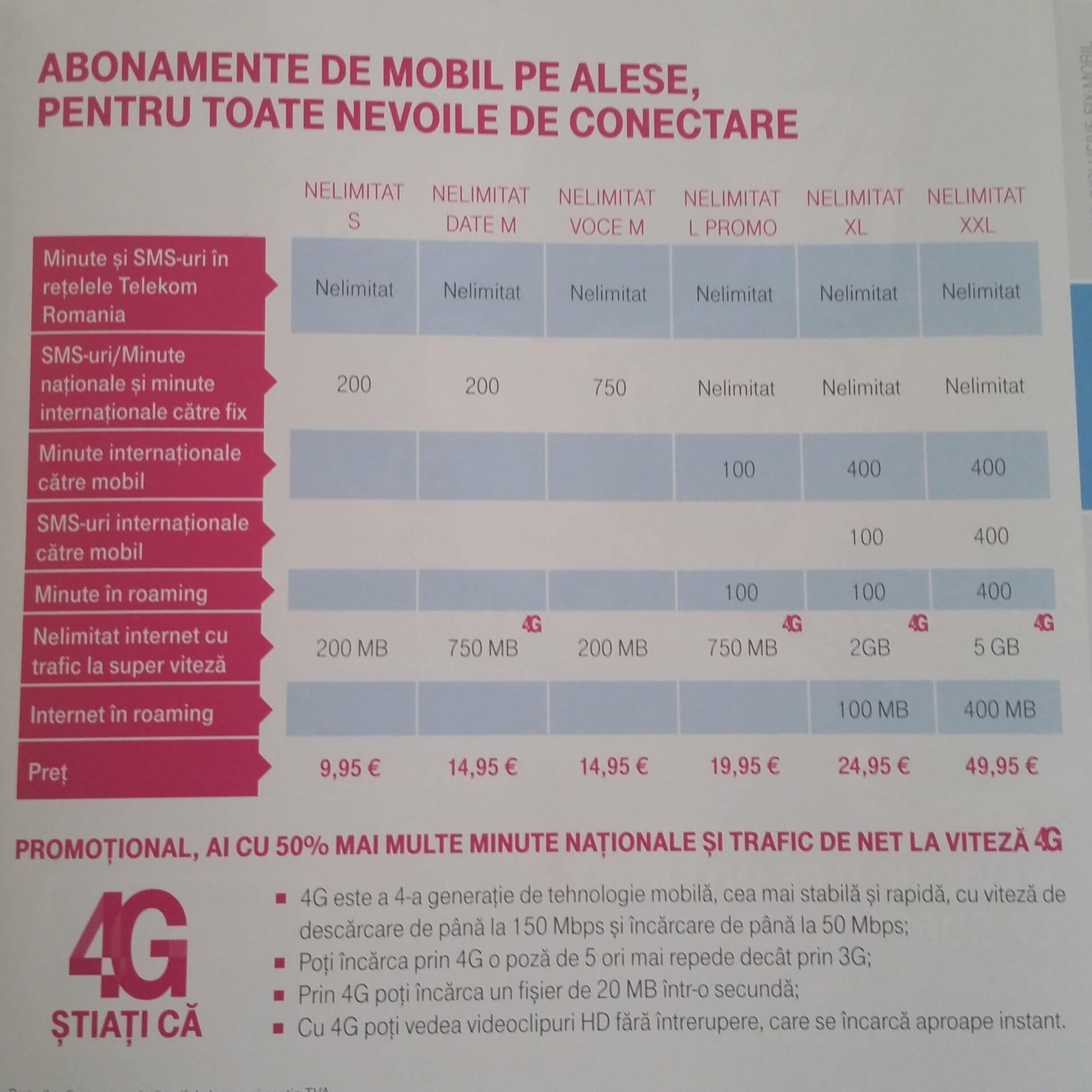 Telekom in Romania