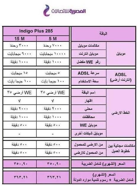 ننشر تفاصيل و سعر باقات Indigo Plus الجديدة من We