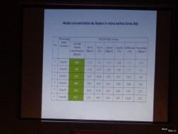 Măsurători radiații în salina Ocna Dej