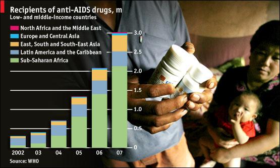 anti-aids