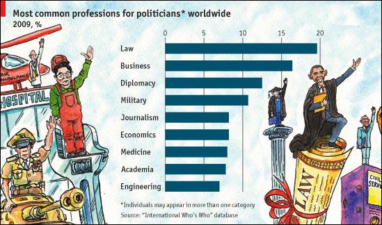 economist_politician