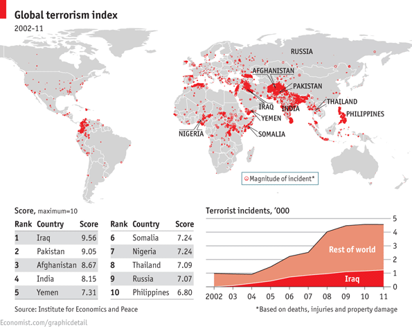 mapping terrosim Attack