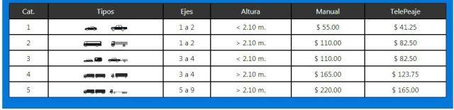 Este es el cuadro tarifario vigente en Colonia Elía, Yeruá y Piedritas desde este 10 de agosto.