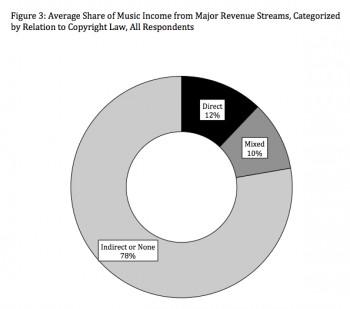 revenue_mix_northwestern2