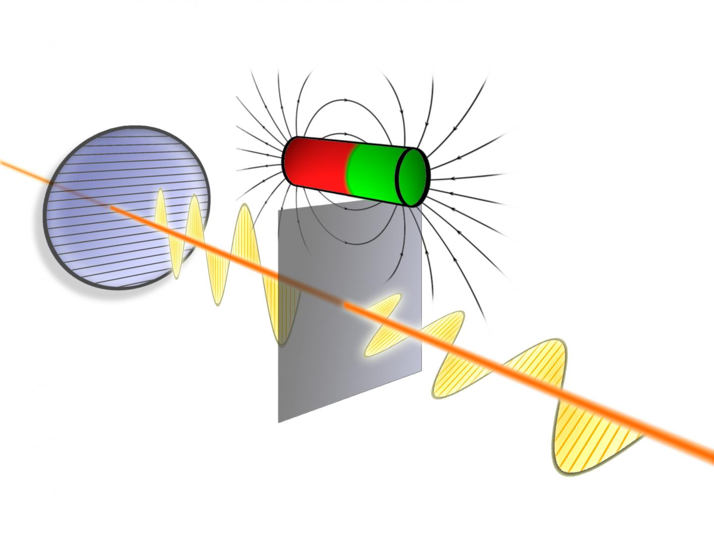 Measured For The First Time Direction Of Light Waves