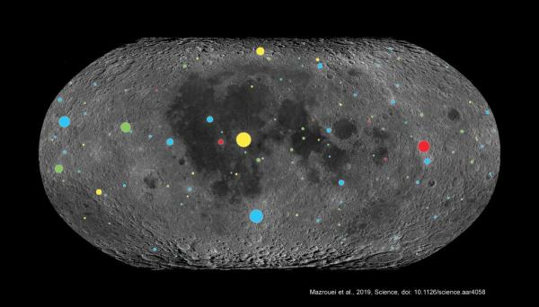 SwRI scientists study moon craters to understand Earth's ...