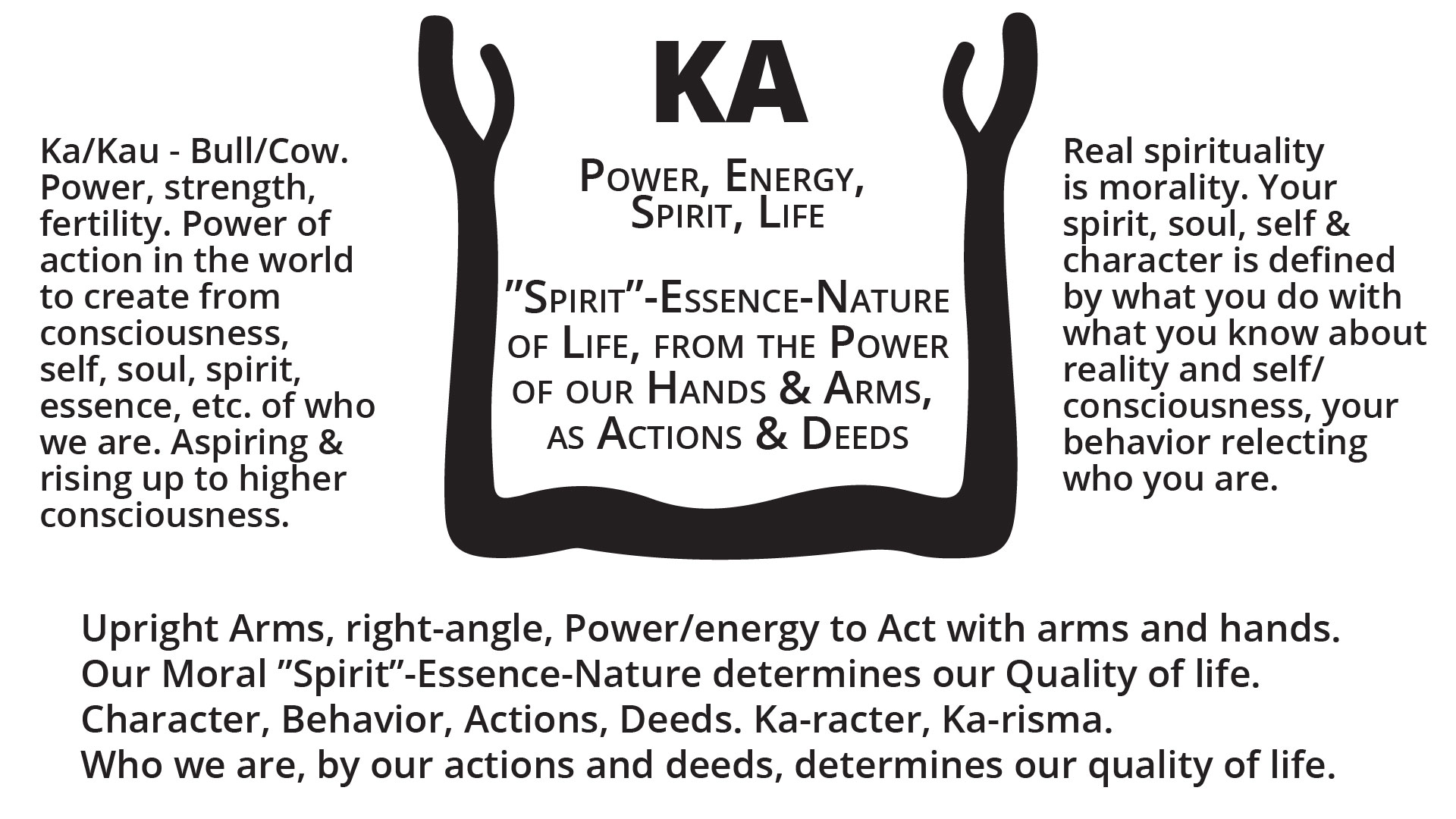 Egyptian Ka Bull Alphabet Amp Ankh Symbolism