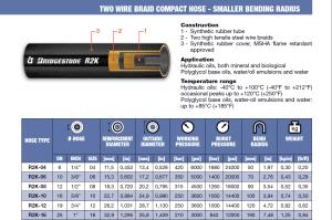 Bridgestone i superkompakt 2 wire r2k_