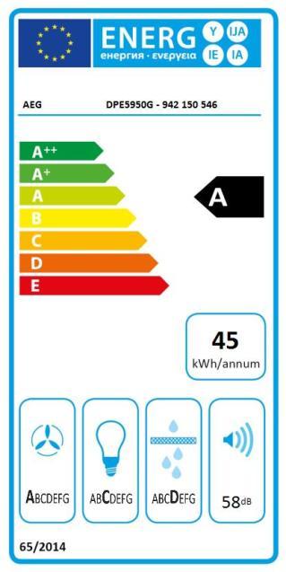 Image result for AEG DPE5950G