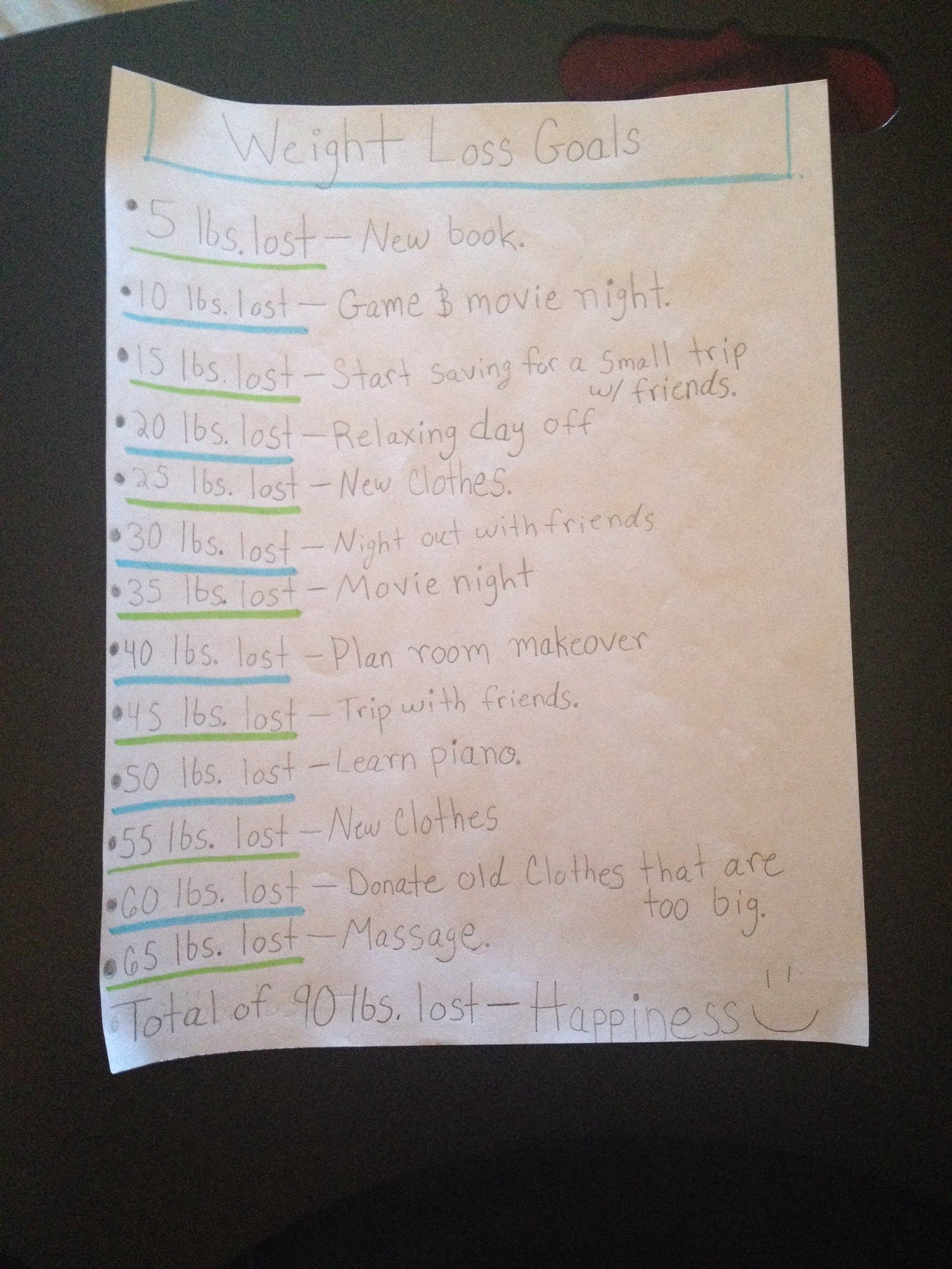 I Have Started A Weight Loss Goal Chart To Reward Myself