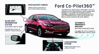 Fusion Co-Pilot360 Infographic