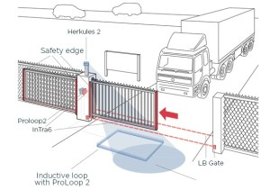 Automatic operation of sliding gates  Access Technique