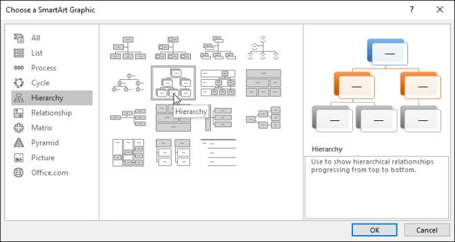 choosing a SmartArt graphic - www.office.com/setup