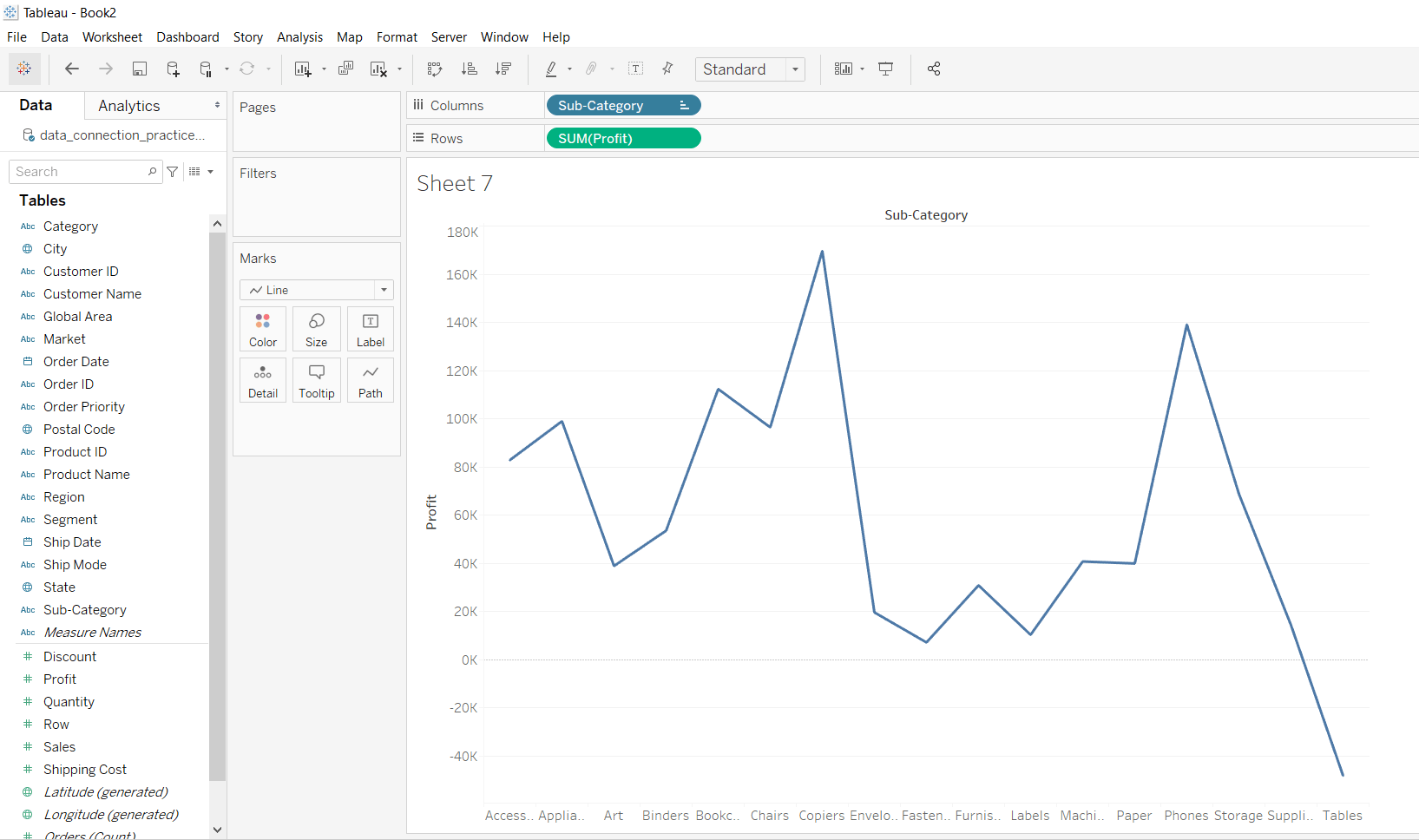 Sorting By Data Source Order In Visualization In Tableau