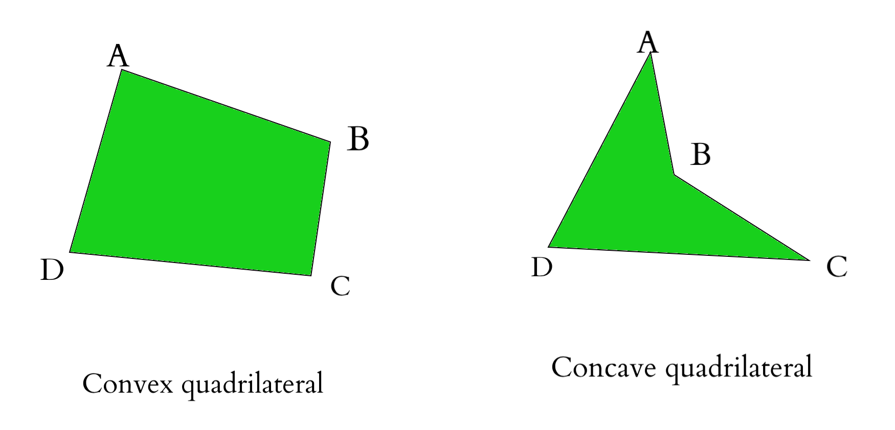 Number Of Quadrilaterals Possible From The Given Points