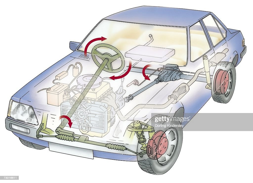 Cross Section Diagram Of A Car Highlighting Steering Column Stock Illustration | Getty Images