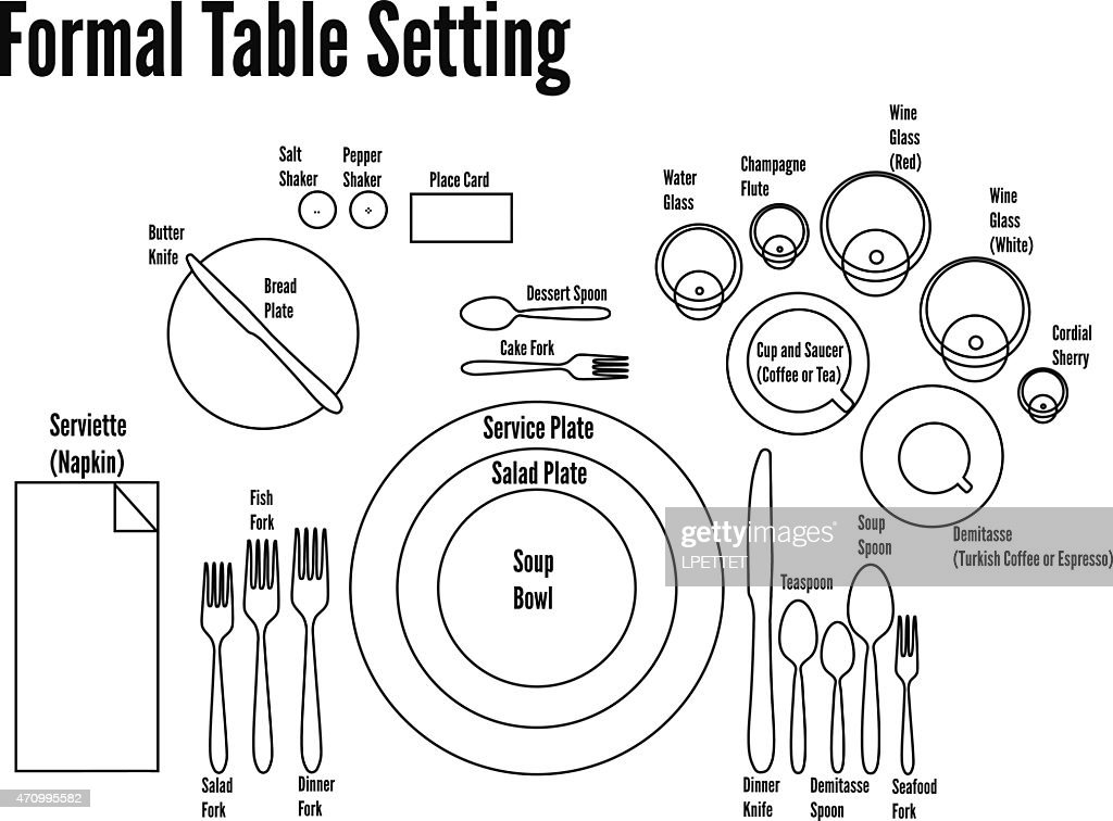 Diagram Of A Formal Table Setting Vector stock vector