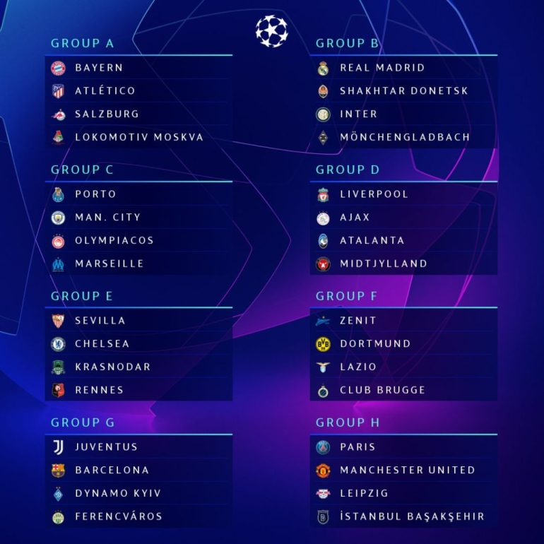 2020 2021 uefa champions league group draw completed 2020 2021 uefa champions league group