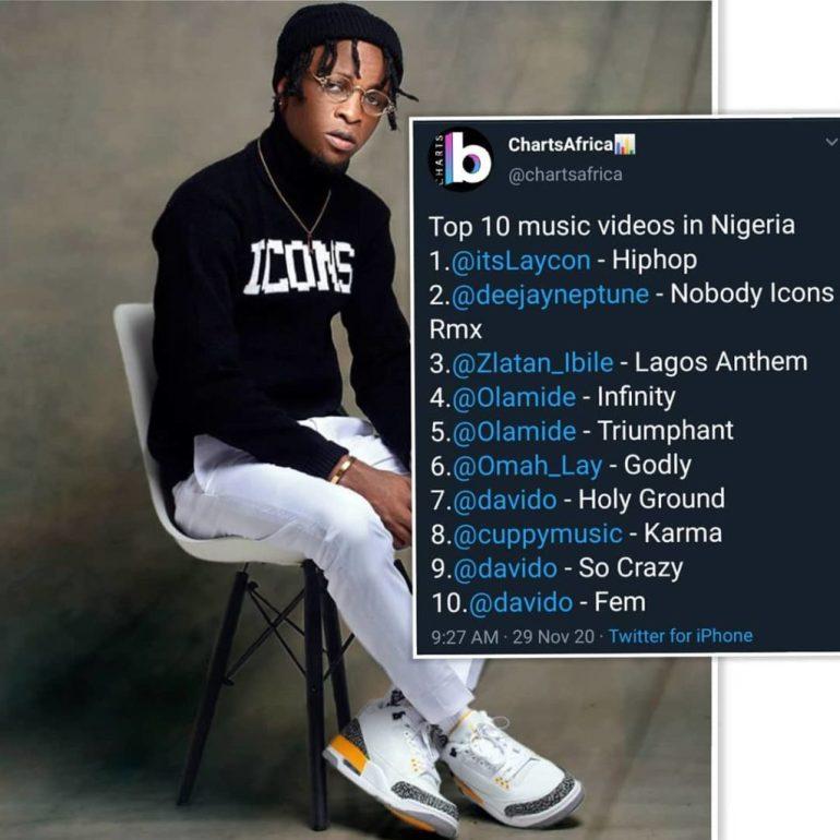 Boomplay's Top 10 Music Videos In Nigeria- Laycon Tops Al