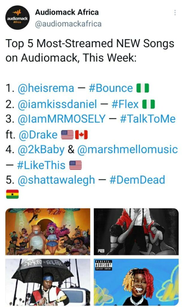 Kizz Daniel's Latest Song 'Flex' Makes The List Of Top 5 Most Streamed New Songs On Audiomack