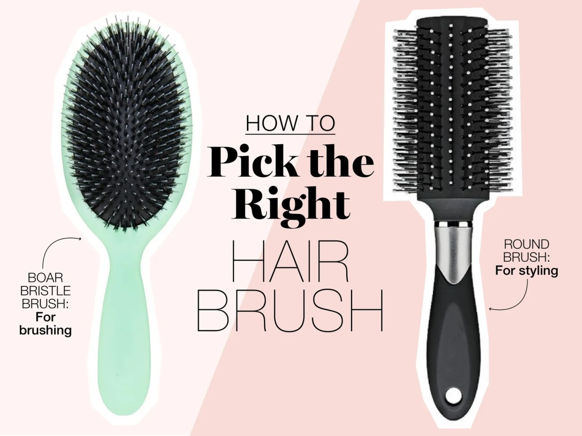 Image result for Use the right bristles