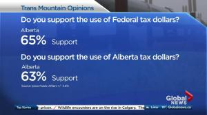 New Trans Mountain pipeline poll