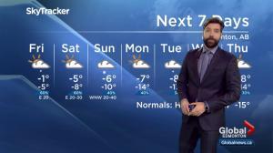 Global Edmonton weather forecast: Jan. 3