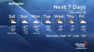 Global Edmonton 7-day weather forecast: Feb. 8