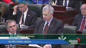 Hon. Robin Campbell no corporate tax hikes, progressive tax hike for income over $100,000