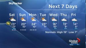 Global Edmonton weather forecast: Sept. 8