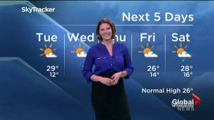 Beautiful conditions settle into the region through midweek