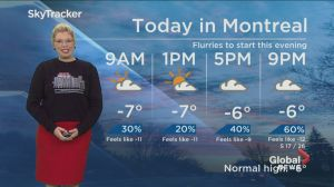 Global News Morning weather forecast: Tuesday, January 15