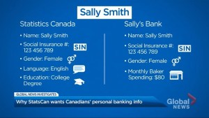Why StatsCan wants Canadians' personal banking information