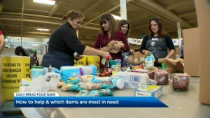 How to help people experiencing food insecurity