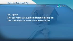 Smart Money: Using your home as a retirement plan