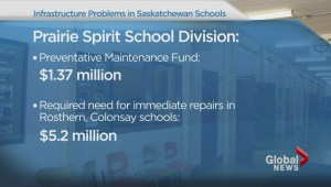 Opposition claims Saskatchewan schools crumbling